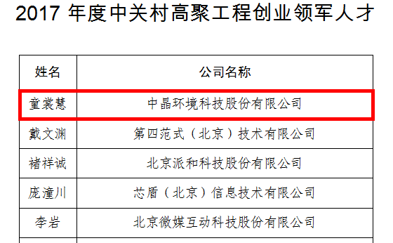 不忘初心,为梦前行(图3)
