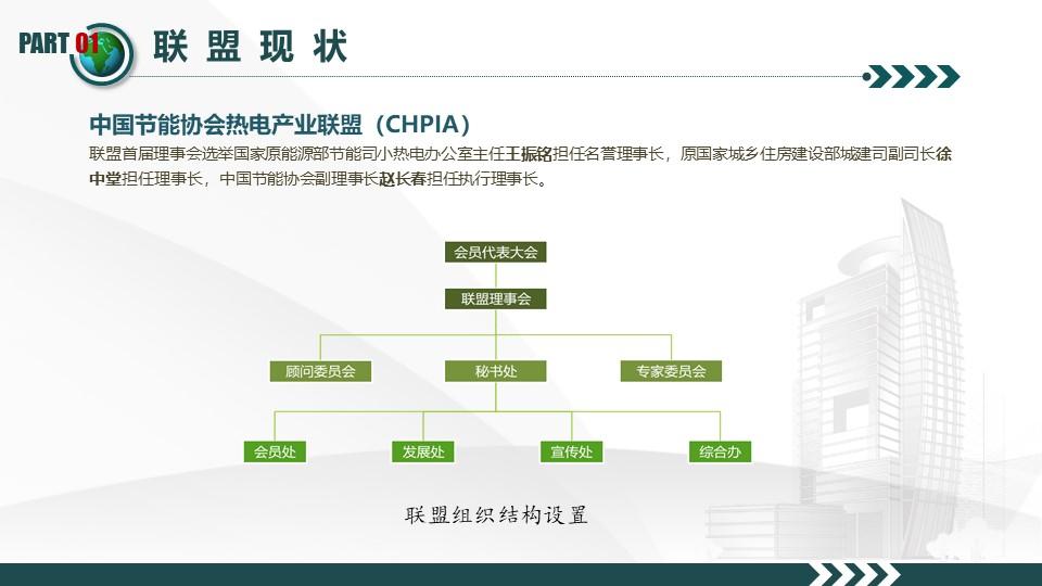 致力热电行业服务-中国节能协会热电产业联盟(图10)
