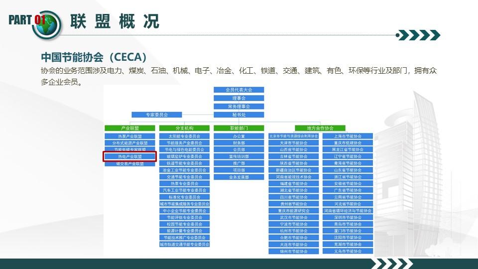致力热电行业服务-中国节能协会热电产业联盟(图8)
