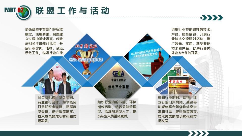致力热电行业服务-中国节能协会热电产业联盟(图16)